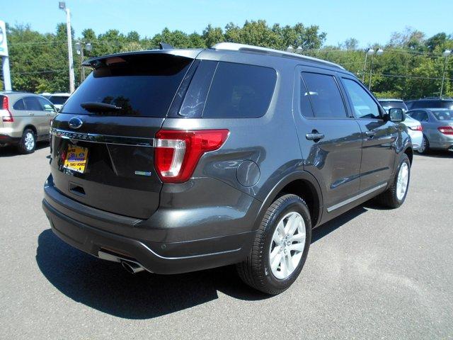 2018 Ford Explorer - Fair Car Ownership